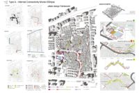 Urban Design Strategies for Retrofitting Guangzhou's Urban Villages 4