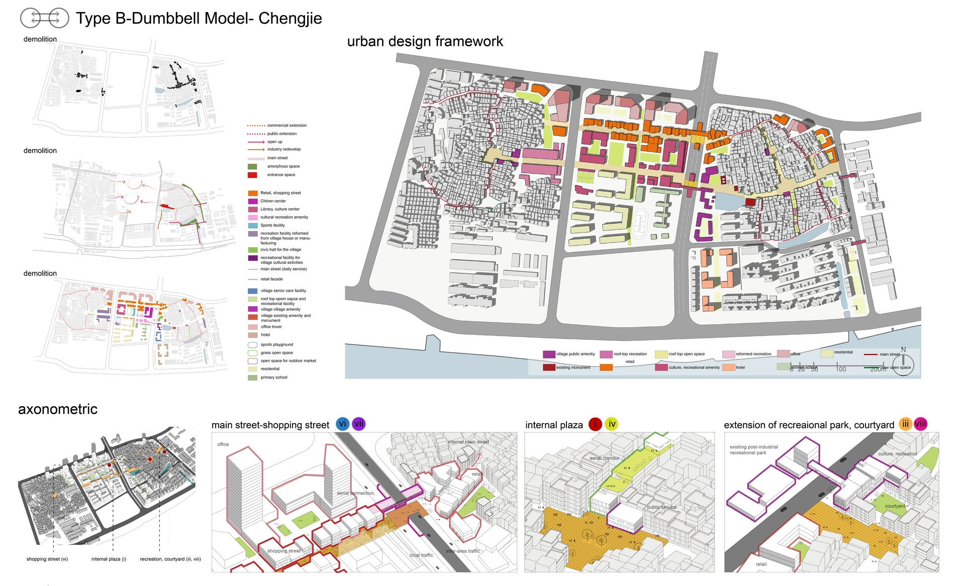 Urban Design Strategies For Retrofitting Guangzhou S Urban