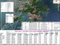 Figure 2: Big data of Hong Kong Construction Waste
