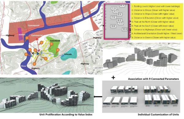 Mass Customize Housing with Computation 3