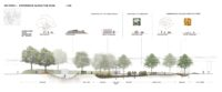 Project 2 section and perspectives / Lilian CHUNG Kwan Yu