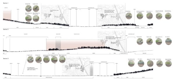 Studio Laos: Strategic Landscape Planning for the Greater Mekong 4