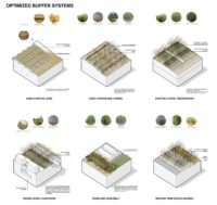 Shengtai lizhou (or Projects for eco-environmental landscapes) 4