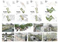 Walk into the nature / Betty LI Yuhan