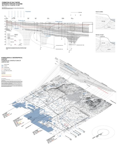 Shengtai lizhou (or Projects for eco-environmental landscapes) 2
