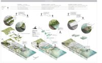 Urban greenery: high density cities 4