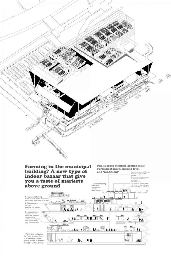 Enlarge Photo: Architecture and Public Ground: Dazibao d'architecture HK 5