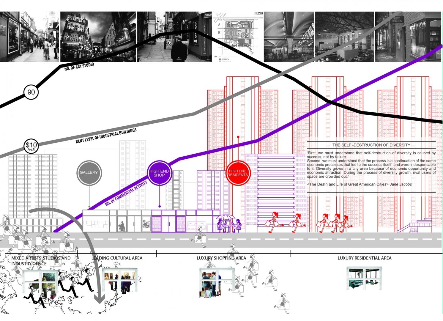 Enlarge Photo: Architecture as Art Medium: Theme Park of Architectural Phenomena 3