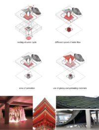 Architecture & Urban Design II (ARCH 5001) 8