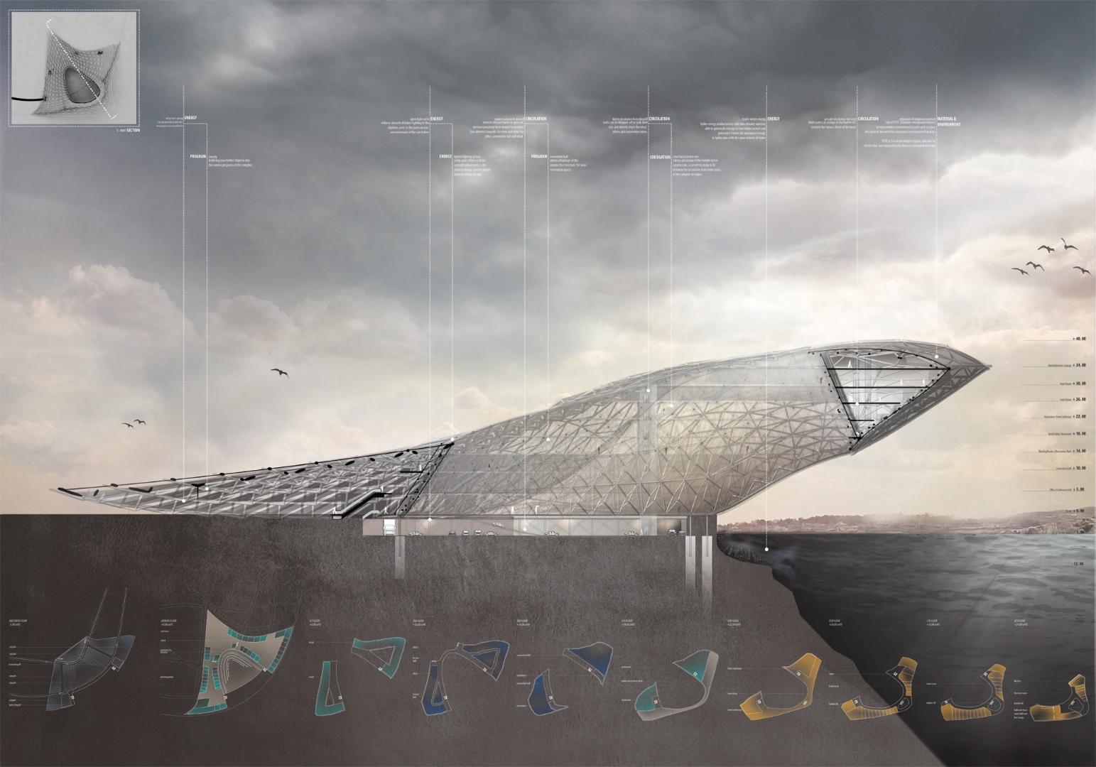 Enlarge Photo: Architecture & Urban Design III (ARCH 5001) 1