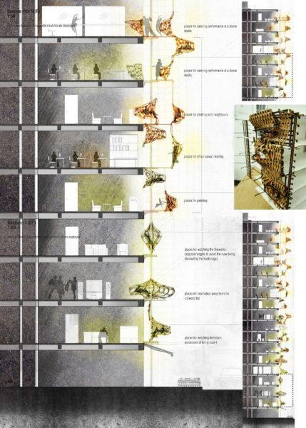 Architecture & Urban Design I (ARCH 4001) – Dwelling: Carcass 2