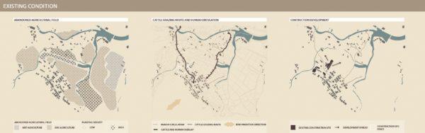 Beyond Public Space: Towards a Dingpolitik of the City 4