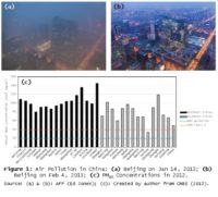 Cost of Excess Air Pollution in China and Its Cross-provincial Distribution: Focusing on the Health Effects 1