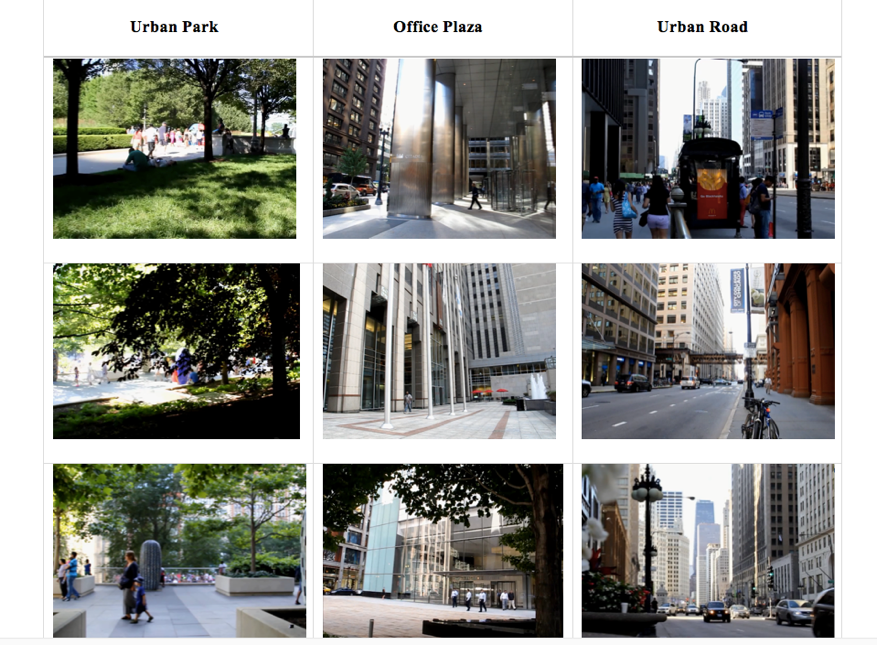 Urban Soundscapes: The Effects of Auditory and Visual Stimulations on Moods