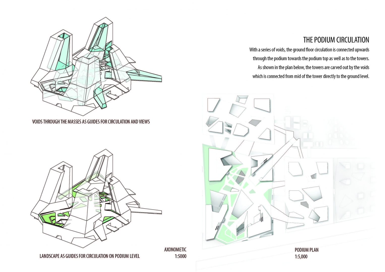 Enlarge Photo: HKU-Tsinghua University International Joint Studio: Mass-Customised Urbanism 1