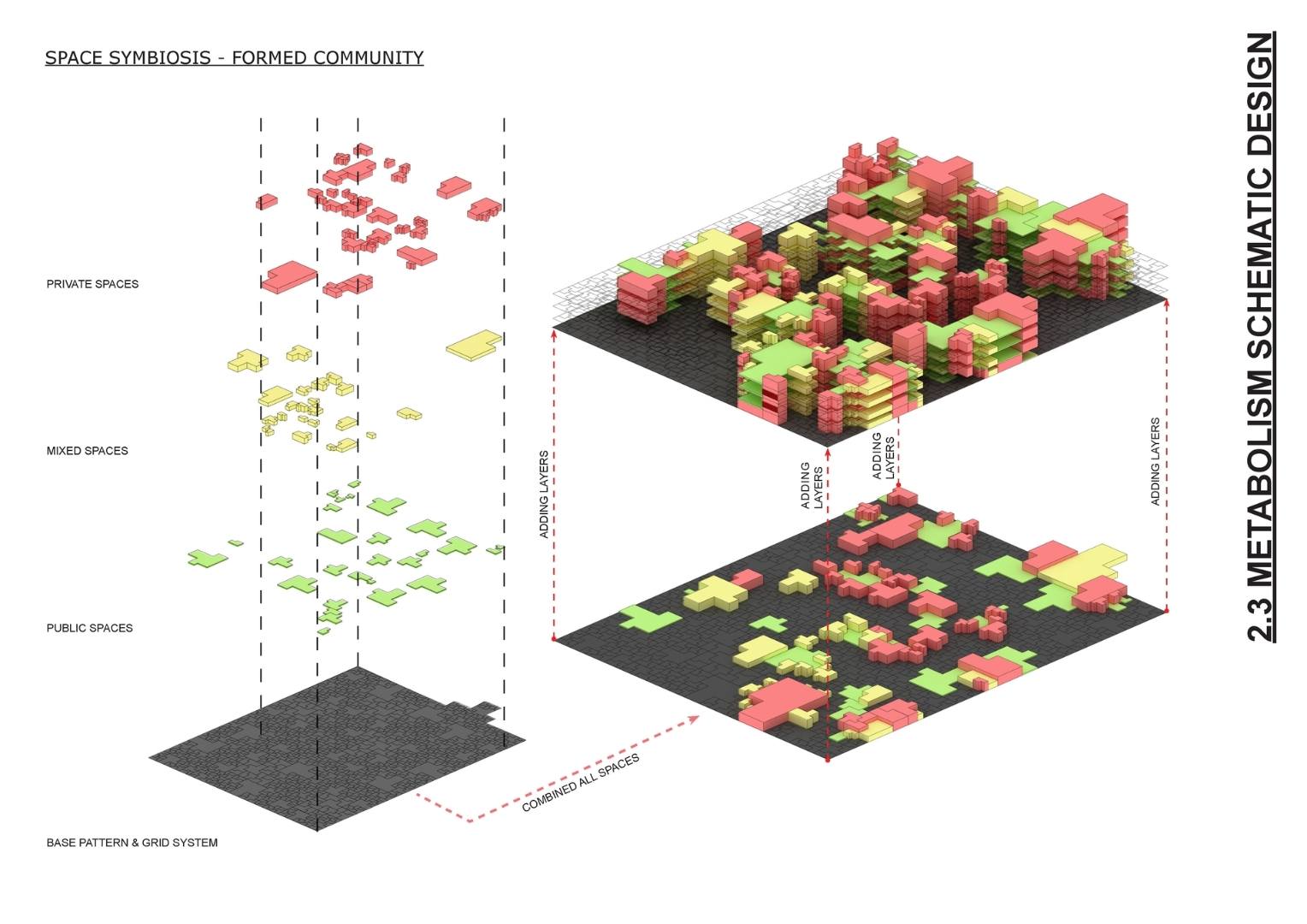 Metabolism Revived Hku Faculty Of Architecture