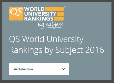 qs world u rankings 2016