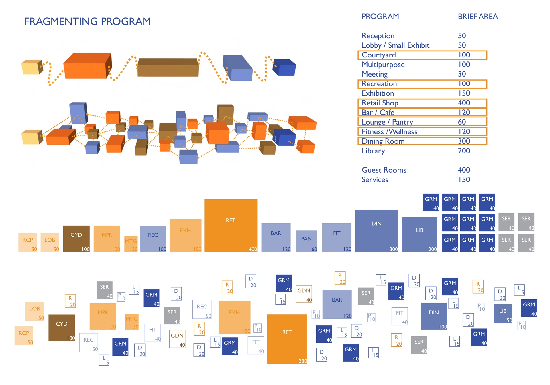 50 pinned images about architectural program analysis for Programming architecture design