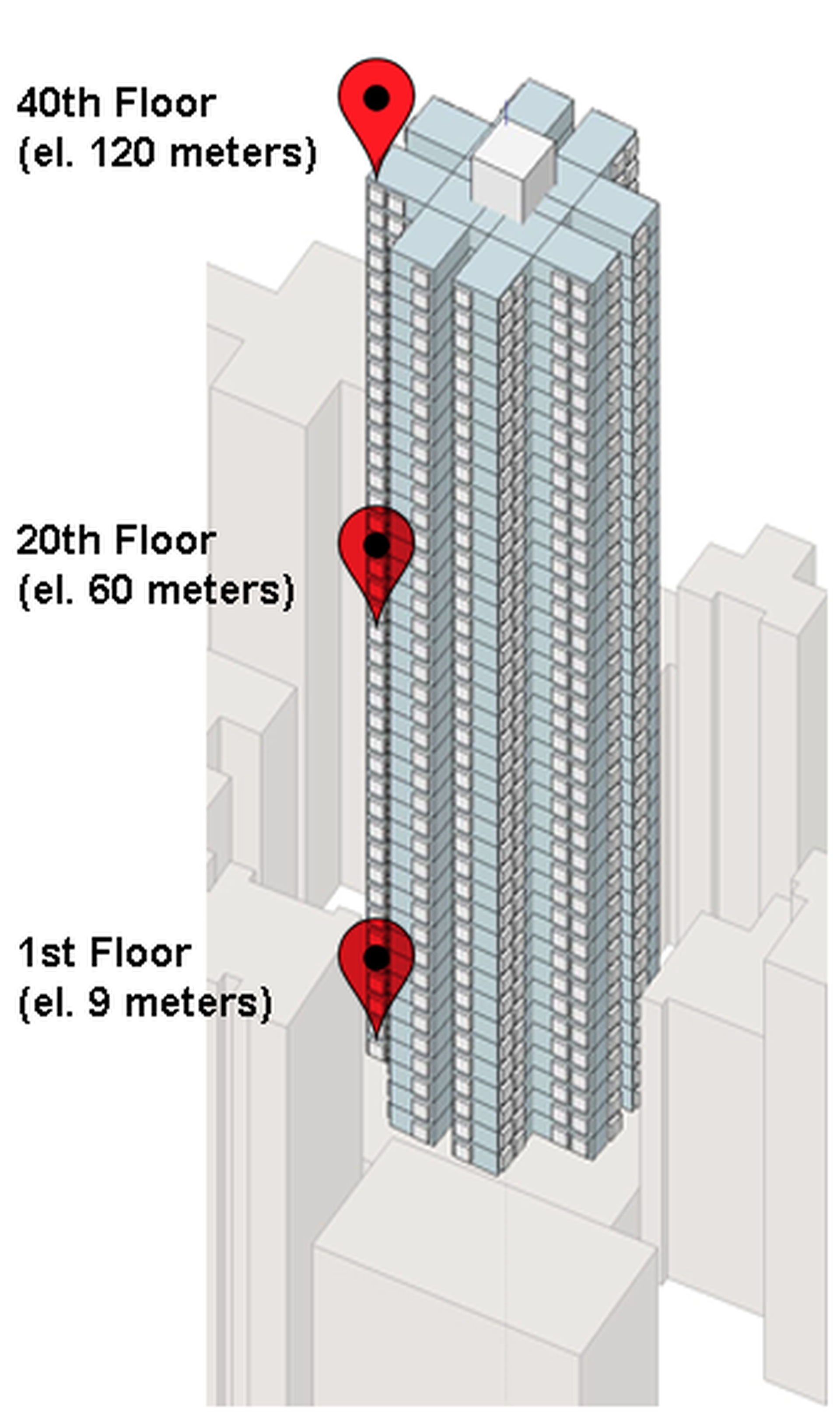 High-rise Residential Building Enclosure: Adaptive Strategies for the Vertical Climatology of Hong Kong