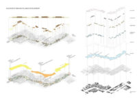 Urban Ecologies Studio 2010-11 – Water Treatment for the Forbidden City 8