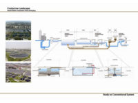 Urban Ecologies Studio 2010-11 – Water Treatment for the Forbidden City 10