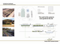 Urban Ecologies Studio 2010-11 – Water Treatment for the Forbidden City 11