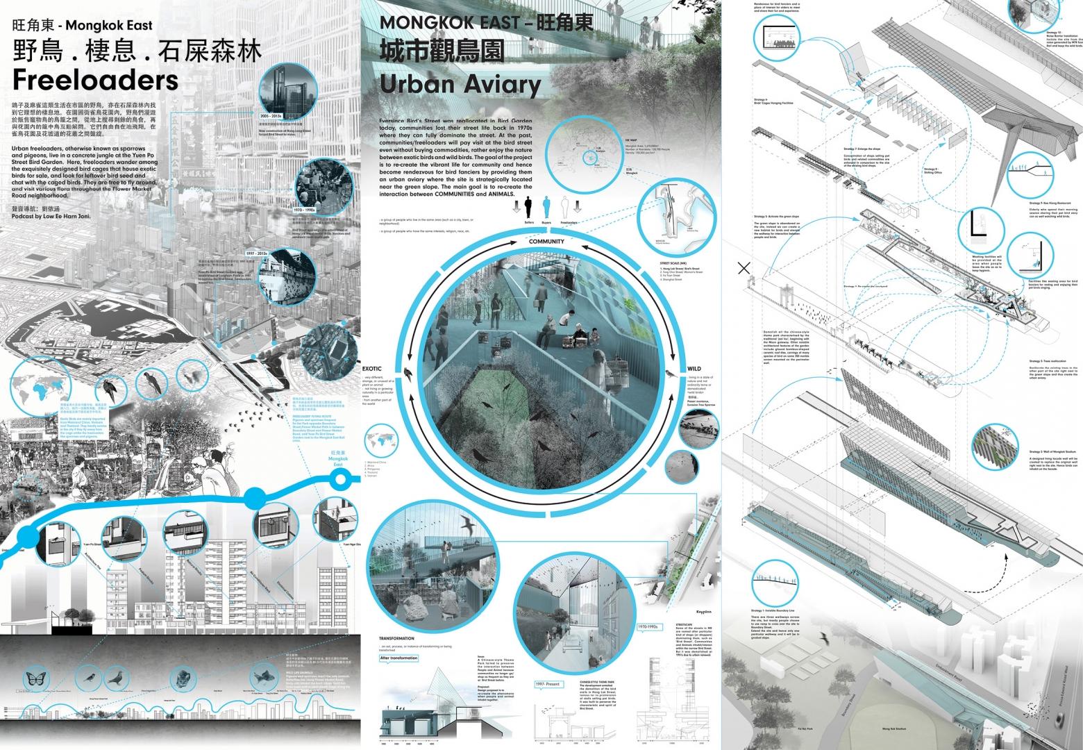Architecture Amp Urban Design I Urban Ecologies Safari
