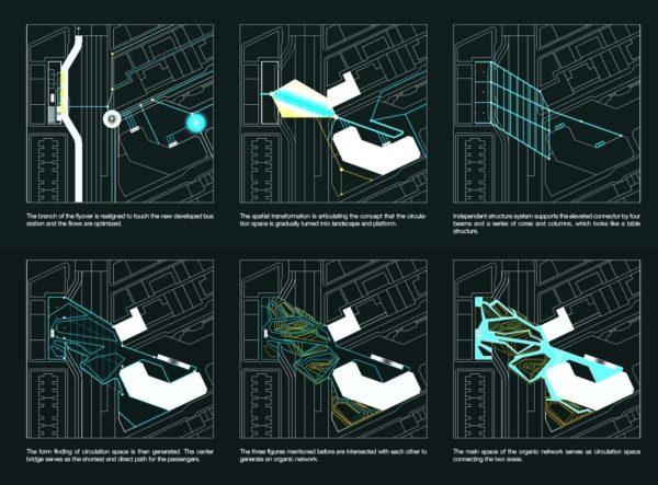 Architecture & Urban Design III (ARCH 5001) – MArch2 Visiting Studio – 2012 Networks, Nodes, Flows2: Urban Incubators 4